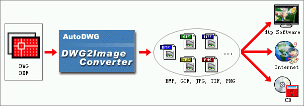 autodwg-autodwg-dwg-to-image-converter-pro-2015-logo.png