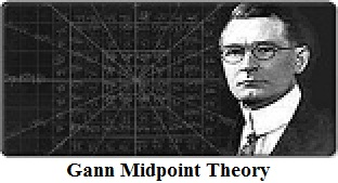 petra-india-global-trade-gann-mid-point-calculator-logo.jpg